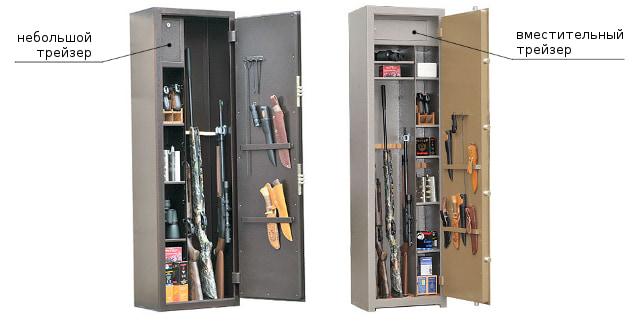 Трейзер — запираемое патронное отделение в оружейном сейфе.